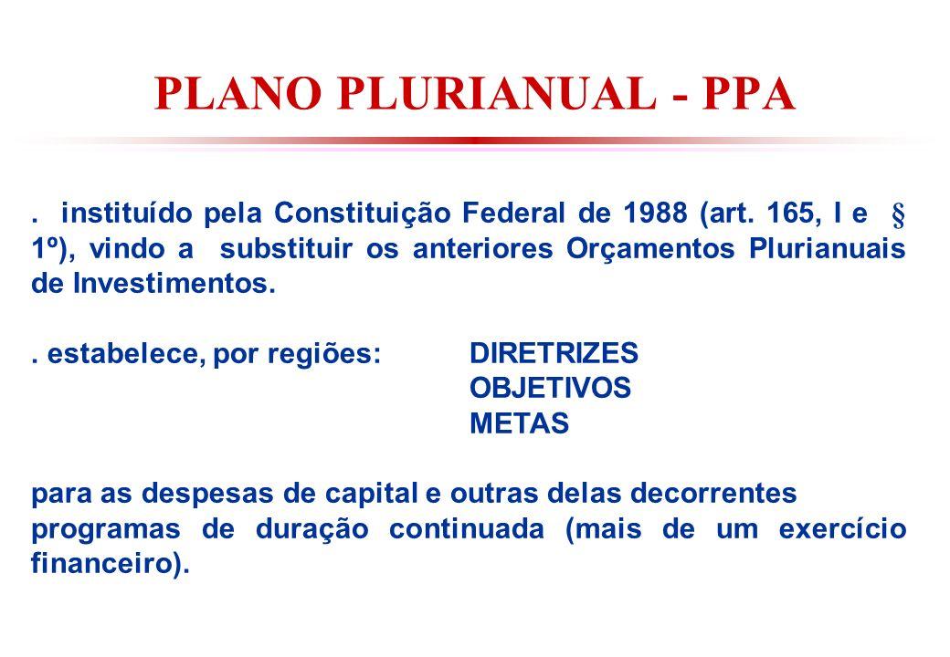 PLANO PLURIANUAL - PPA.instituído pela Constituição Federal de 1988 (art.