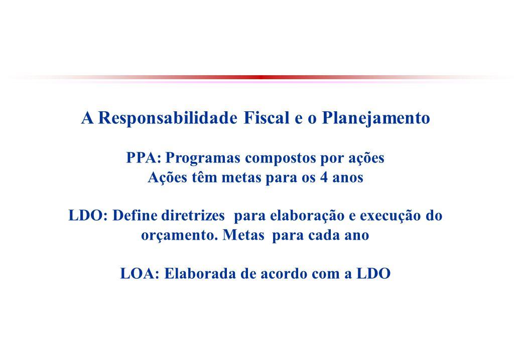 A Responsabilidade Fiscal e o Planejamento PPA: Programas compostos por ações Ações têm metas para os 4 anos LDO: Define diretrizes para elaboração e execução do orçamento.