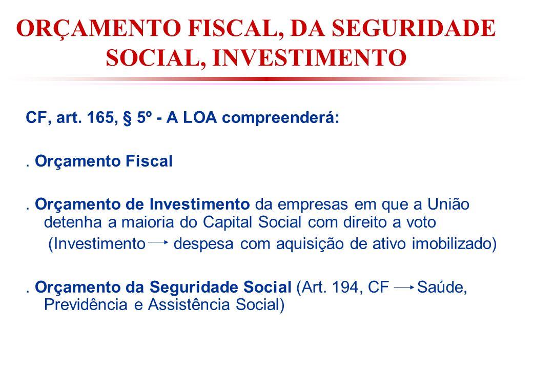 ORÇAMENTO FISCAL, DA SEGURIDADE SOCIAL, INVESTIMENTO CF, art.