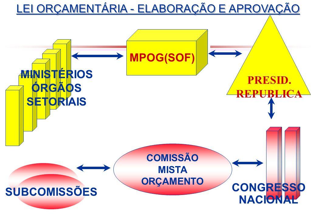 MPOG(SOF) PRESID.