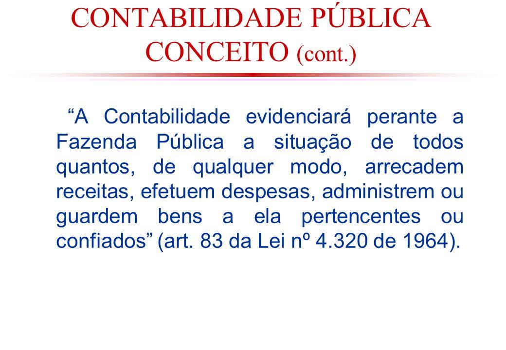 EXERCÍCIO (CONTADOR / PREFEITURA DE DUQUE DE CAXIAS / 2004 – CESGRANRIO).