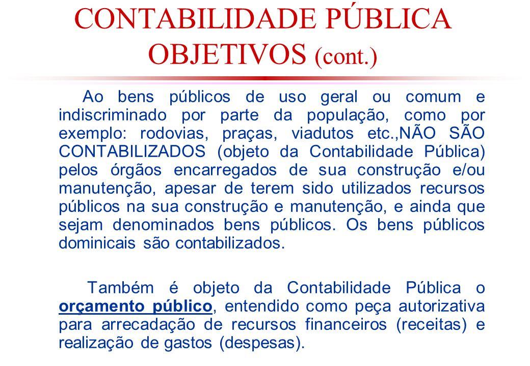 CONTABILIDADE PÚBLICA OBJETIVOS (cont.) A Contabilidade Pública tem também como um dos seus objetos os atos administrativos tais como: contratos, convênios, avais, fianças, cauções em títulos, etc.