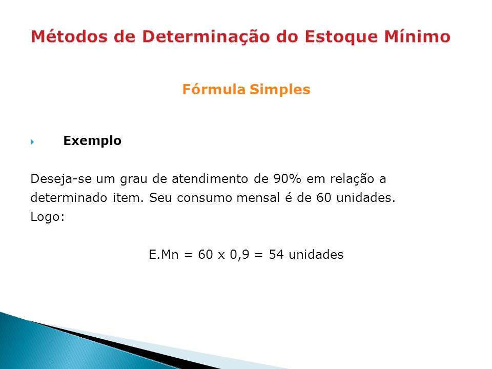 Fórmula Simples Exemplo Deseja-se um grau de atendimento de 90% em relação a determinado item. Seu consumo mensal é de 60 unidades. Logo: E.Mn = 60 x