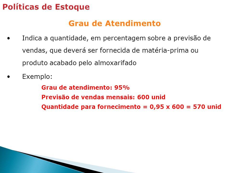 Grau de Atendimento Indica a quantidade, em percentagem sobre a previsão de vendas, que deverá ser fornecida de matéria-prima ou produto acabado pelo
