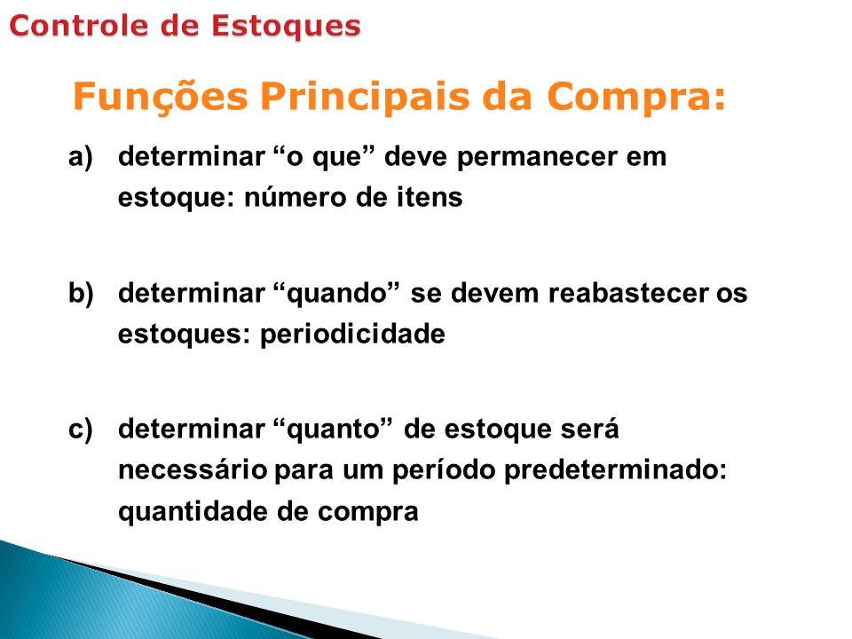 Funções Principais da Compra: a)determinar o que deve permanecer em estoque: número de itens b)determinar quando se devem reabastecer os estoques: per