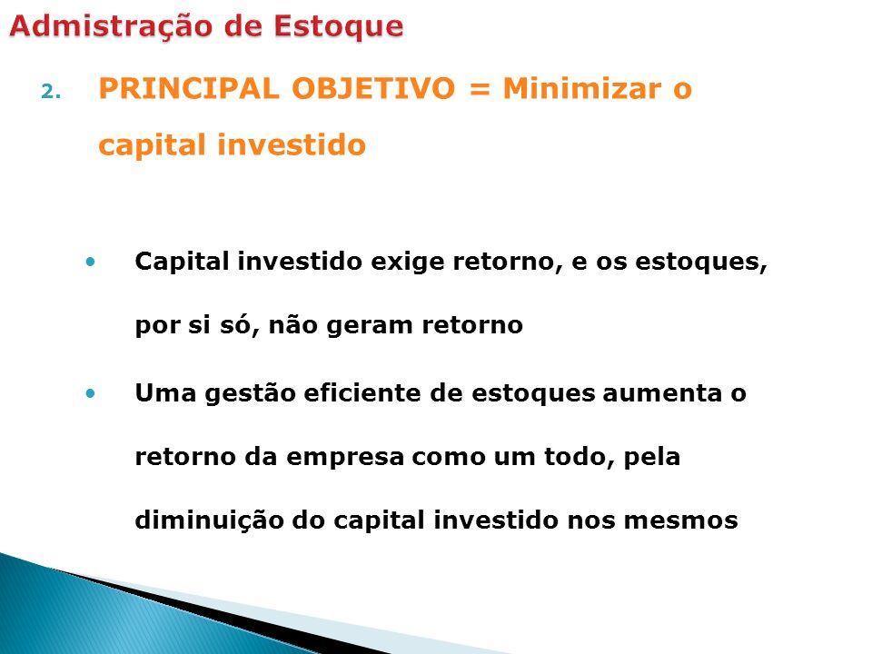 2. PRINCIPAL OBJETIVO = Minimizar o capital investido Capital investido exige retorno, e os estoques, por si só, não geram retorno Uma gestão eficient