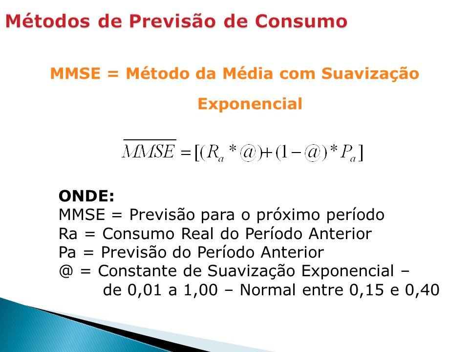 MMSE = Método da Média com Suavização Exponencial ONDE: MMSE = Previsão para o próximo período Ra = Consumo Real do Período Anterior Pa = Previsão do