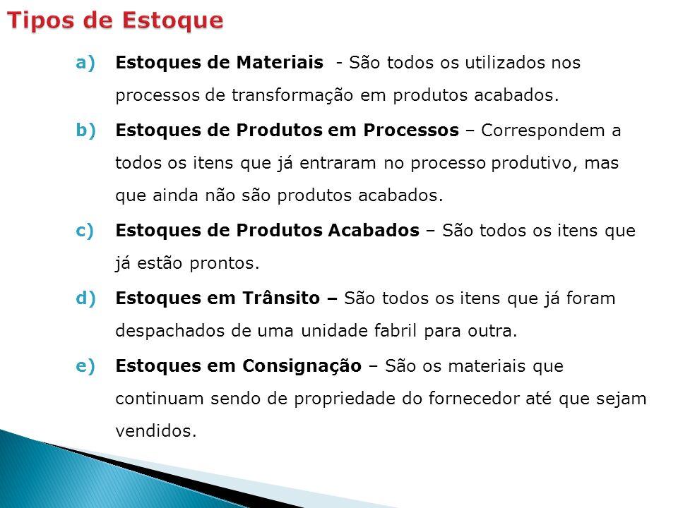 a)Estoques de Materiais - São todos os utilizados nos processos de transformação em produtos acabados. b)Estoques de Produtos em Processos – Correspon