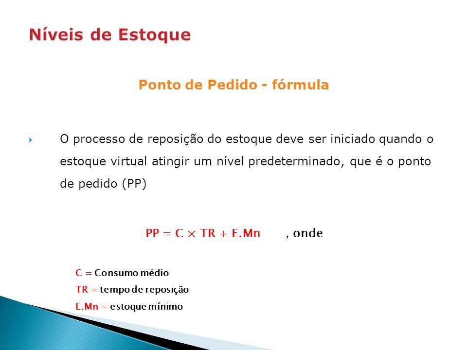 Ponto de Pedido - fórmula O processo de reposição do estoque deve ser iniciado quando o estoque virtual atingir um nível predeterminado, que é o ponto
