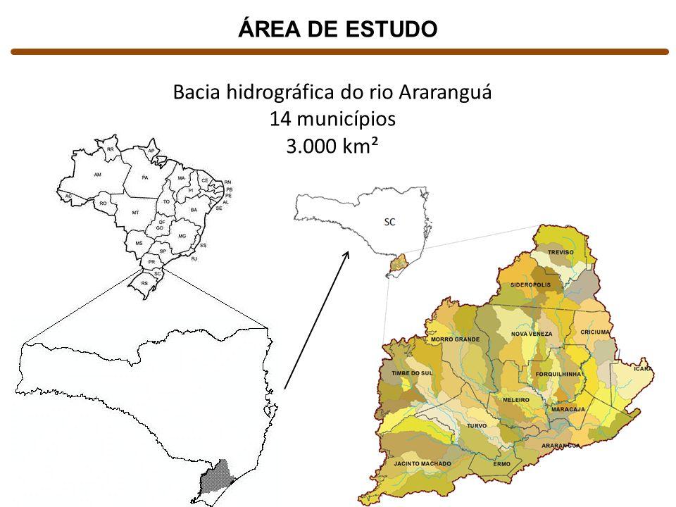 Bacia hidrográfica do rio Araranguá 14 municípios 3.000 km² ÁREA DE ESTUDO