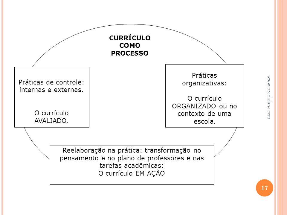 Práticas organizativas: O currículo ORGANIZADO ou no contexto de uma escola. Reelaboração na prática: transformação no pensamento e no plano de profes