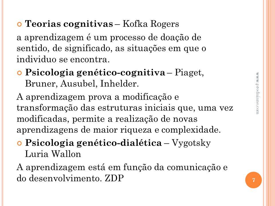 Teorias cognitivas – Kofka Rogers a aprendizagem é um processo de doação de sentido, de significado, as situações em que o individuo se encontra. Psic