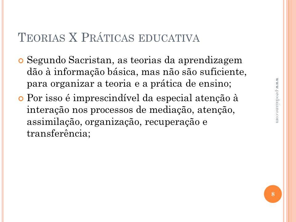T EORIAS X P RÁTICAS EDUCATIVA Segundo Sacristan, as teorias da aprendizagem dão à informação básica, mas não são suficiente, para organizar a teoria