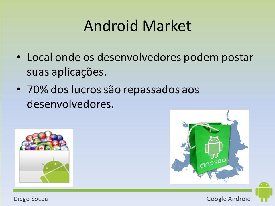 Google AndroidDiego Souza Android Market Local onde os desenvolvedores podem postar suas aplicações.