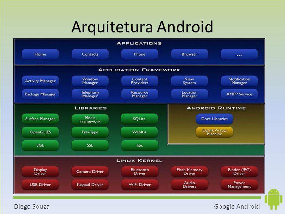 Google AndroidDiego Souza Arquitetura Android