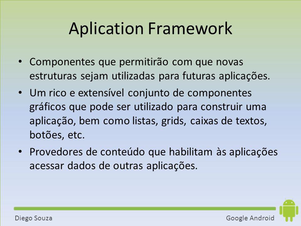 Google AndroidDiego Souza Aplication Framework Componentes que permitirão com que novas estruturas sejam utilizadas para futuras aplicações.