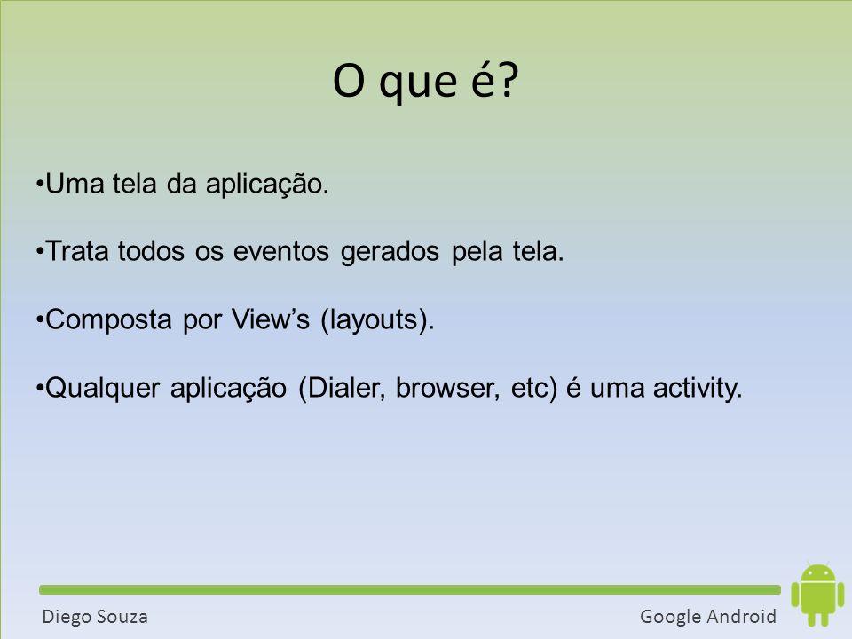Google AndroidDiego Souza Uma tela da aplicação.Trata todos os eventos gerados pela tela.