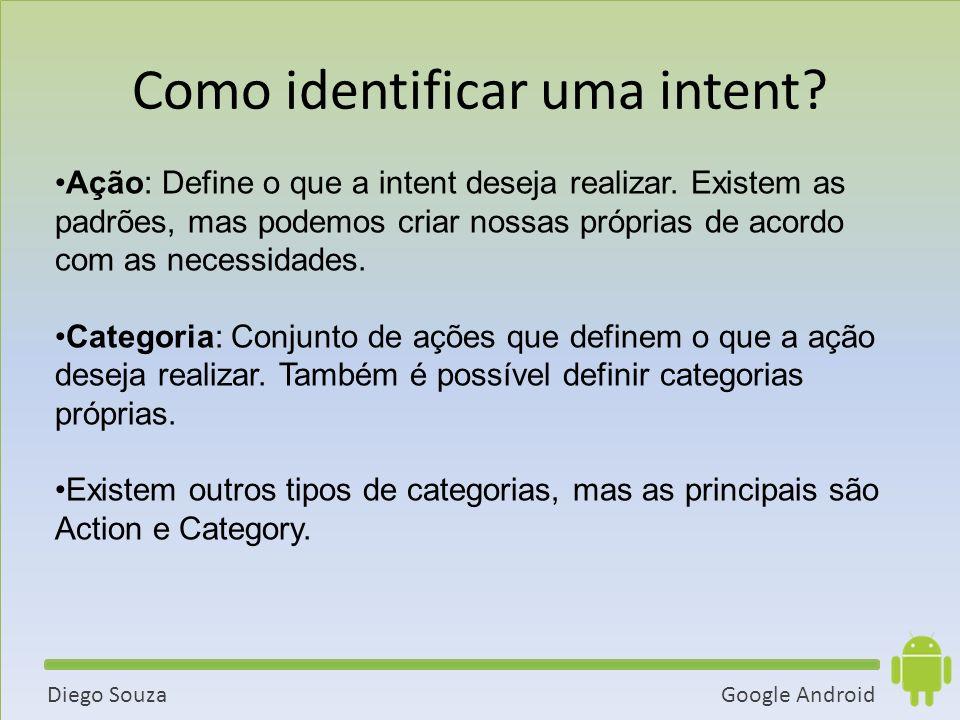 Google AndroidDiego Souza Ação: Define o que a intent deseja realizar.