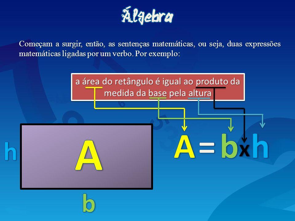 Com isso, surgiram as sentenças matemáticas com o sinal =, que indica uma igualdade.