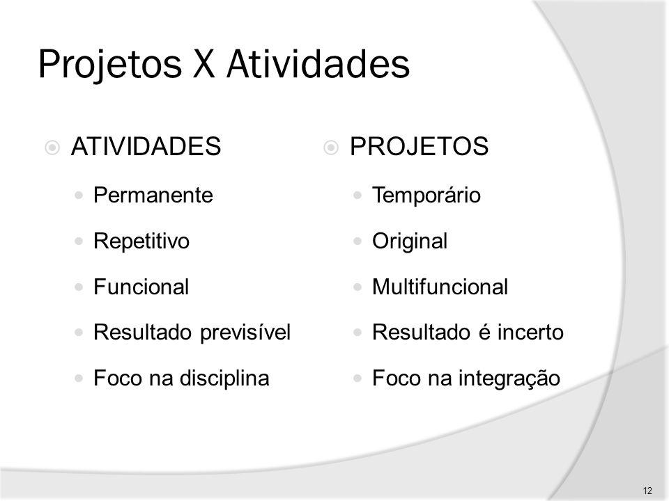 Exemplos de projetos Projetos pessoais Projetos corporativos Projetos de pesquisa e desenvolvimento Projetos de infra-estrutura Projetos de marketing e vendas Projetos administrativos em geral, etc...