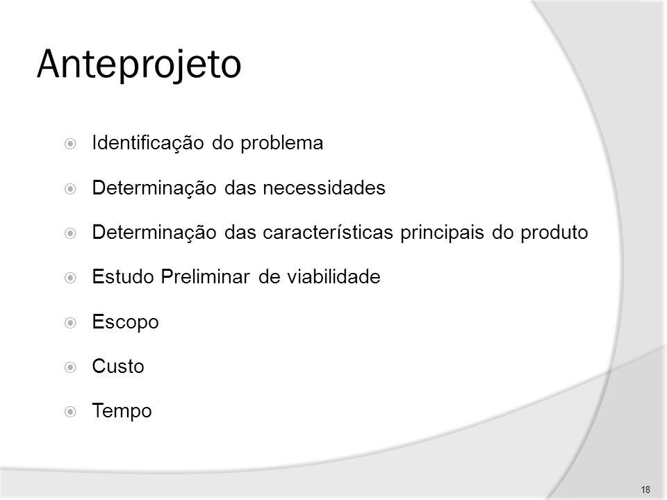 Anteprojeto Identificação do problema Determinação das necessidades Determinação das características principais do produto Estudo Preliminar de viabil