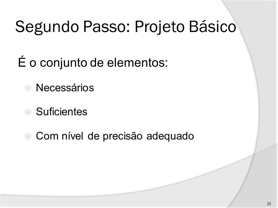 Projeto Básico Que assegurem a: Viabilidade técnica Adequado tratamento do impacto socioambiental Avaliação do custo Definição dos métodos Prazo de execução 21