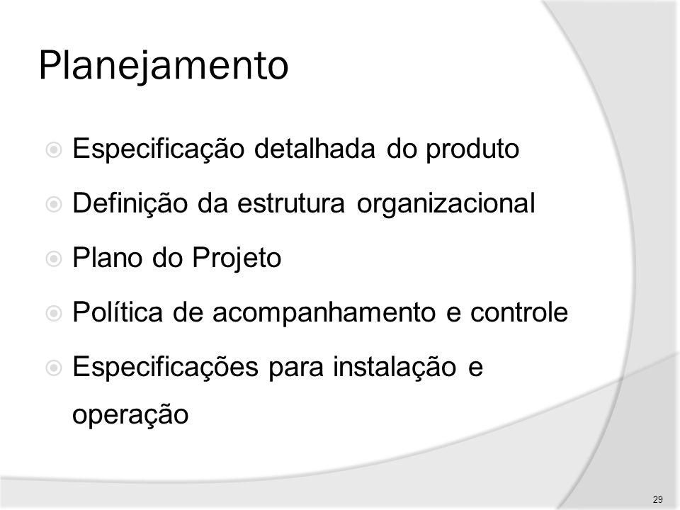 Execução e Controle Operacionalização do Projeto Acompanhamento e controle periódico 30