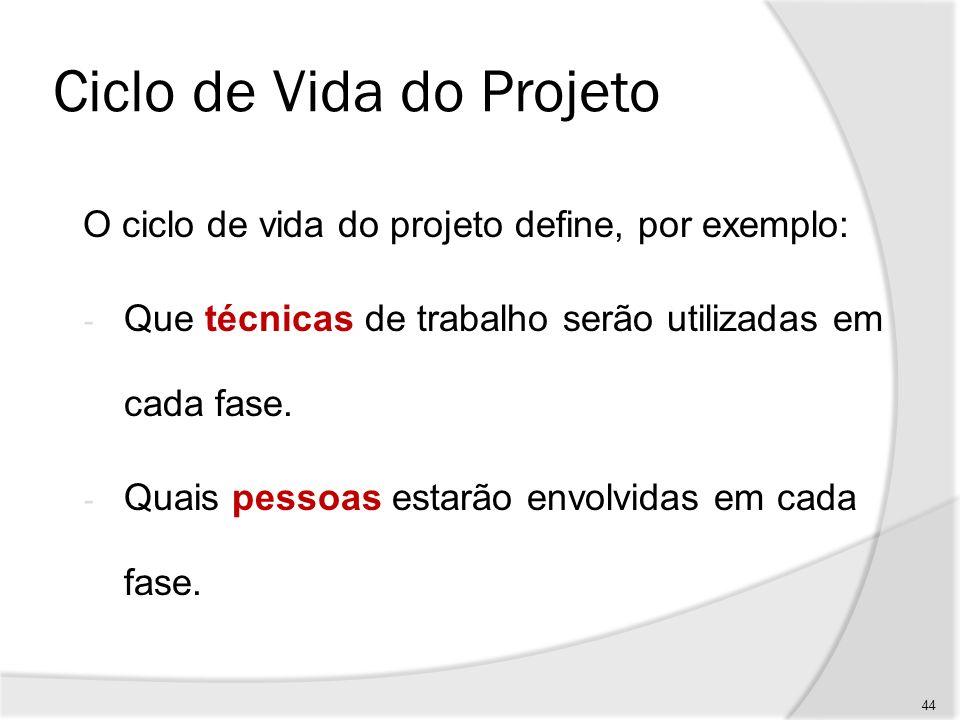 Ciclo de Vida do Projeto Cada fase do projeto é caracterizada por completar um ou mais marcos.