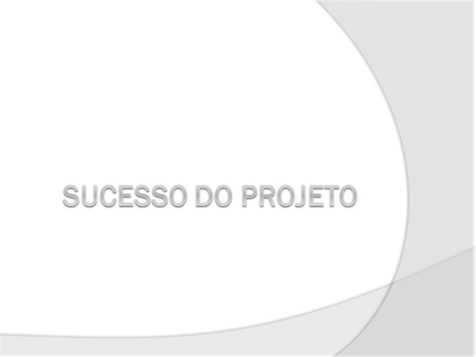 Sucesso do Projeto É aquele em que os objetivos previstos são alcançados: Dentro do cronograma planejado Dentro do custo previsto Com nível desejado de desempenho e de tecnologia Utilizando recursos alocados de forma efetiva e eficiente E aceito pelo cliente 55