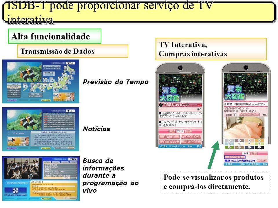 Alta funcionalidade Pode-se visualizar os produtos e comprá-los diretamente. Previsão do Tempo Notícias Busca de informações durante a programação ao