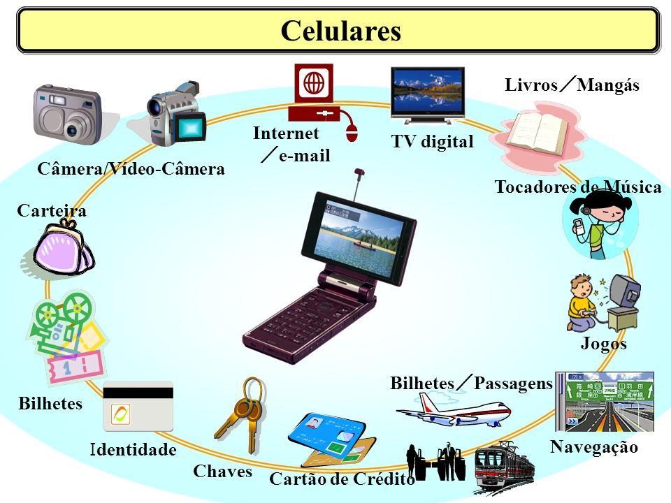 Câmera/Vídeo-Câmera Carteira Internet e-mail Bilhetes I dentidade Chaves Cartão de Crédito Jogos Tocadores de Música Bilhetes Passagens Navegação TV digital Livros Mangás Celulares