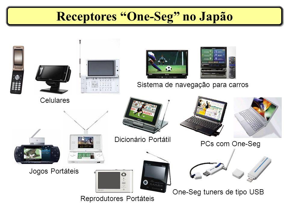Jogos Portáteis PCs com One-Seg Sistema de navegação para carros Dicionário Portátil Reprodutores Portáteis One-Seg tuners de tipo USB Receptores One-Seg no Japão