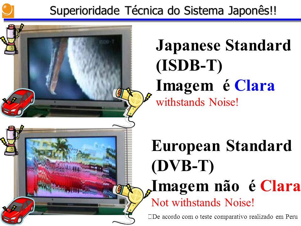 Superioridade Técnica do Sistema Japonês!! Japanese Standard (ISDB-T) Imagem é Clara withstands Noise! European Standard (DVB-T) Imagem não é Clara No