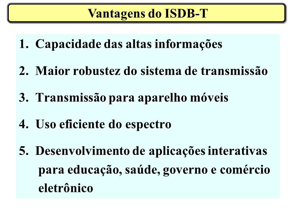 1. Capacidade das altas informa 1. Capacidade das altas informações 2. Maior robustez do sistema de transmisso 2. Maior robustez do sistema de transmi