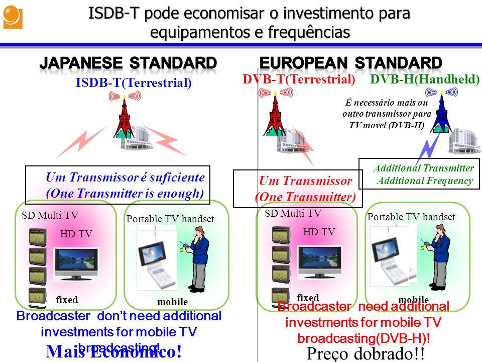 ISDB-T pode economisar o investimento para equipamentos e frequências DVB-T(Terrestrial) É necessário mais ou outro transmissor para TV movel (DVB-H)