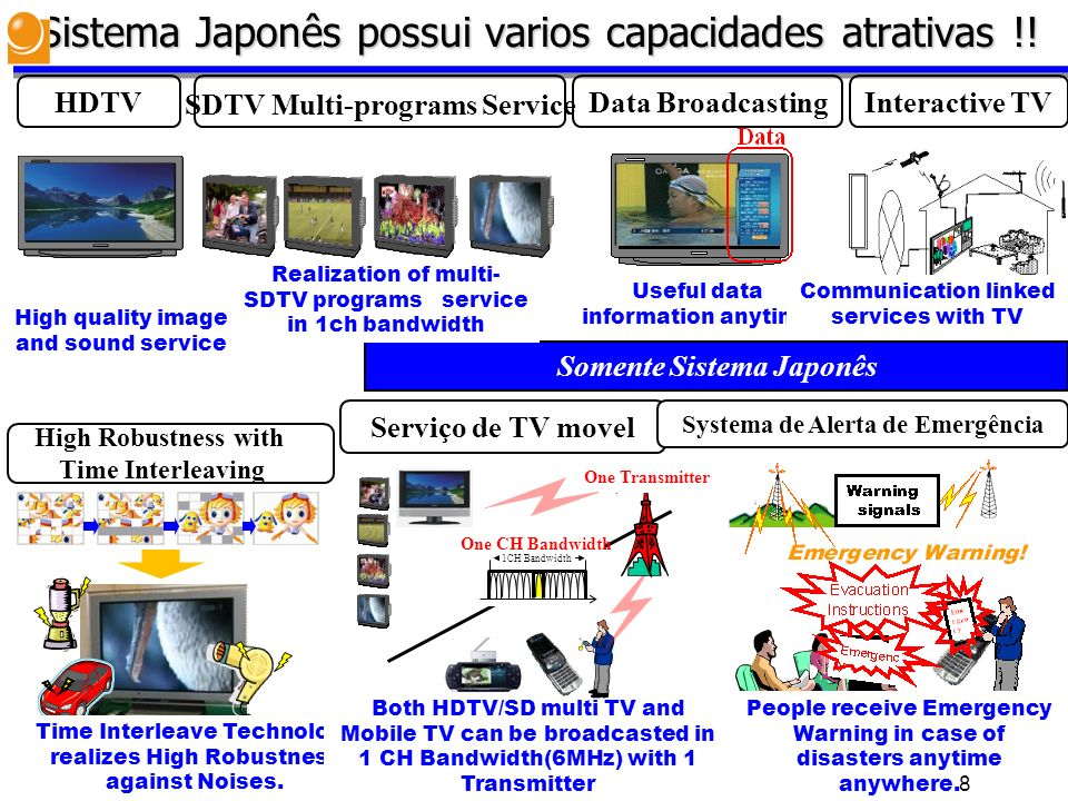 Sistema Japonês possui varios capacidades atrativas !.