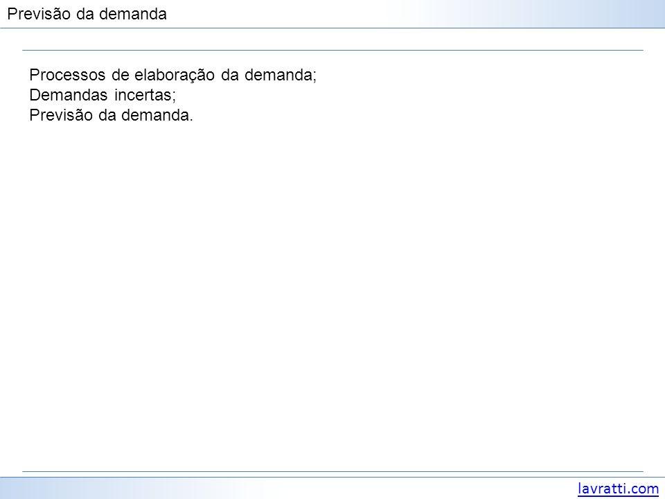 lavratti.com Previsão da demanda Processos de elaboração da demanda; Demandas incertas; Previsão da demanda.