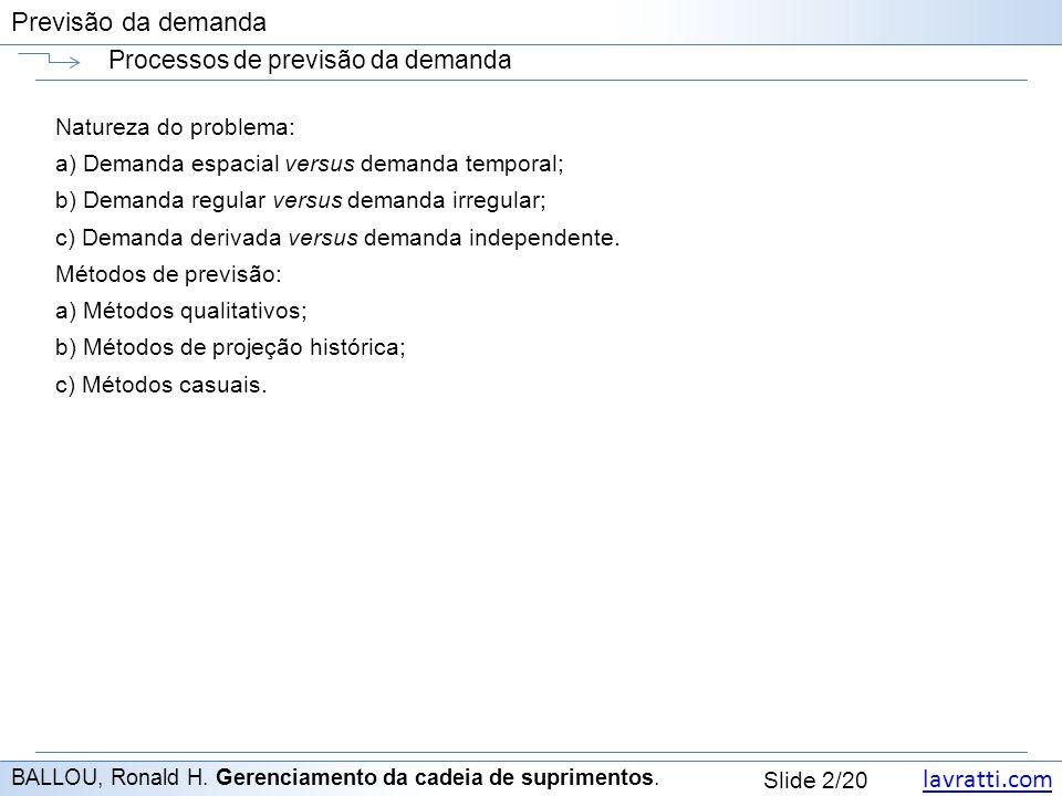 lavratti.com Slide 2/20 Previsão da demanda Processos de previsão da demanda BALLOU, Ronald H.