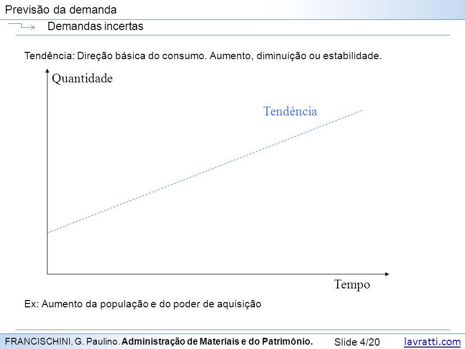 lavratti.com Slide 5/20 Previsão da demanda Demandas incertas FRANCISCHINI, G.