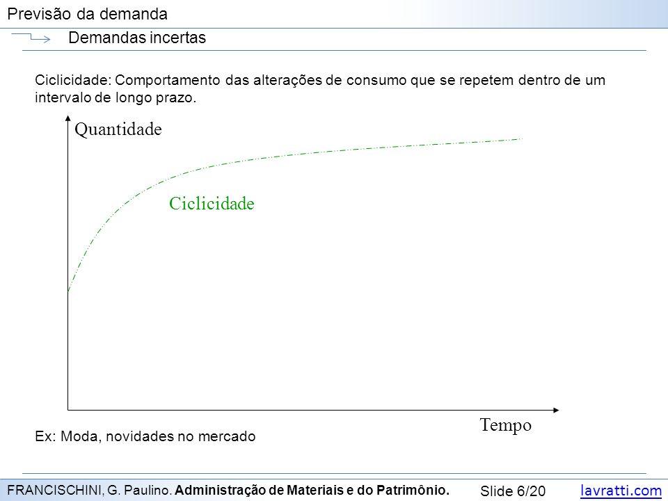 lavratti.com Slide 6/20 Previsão da demanda Demandas incertas FRANCISCHINI, G.