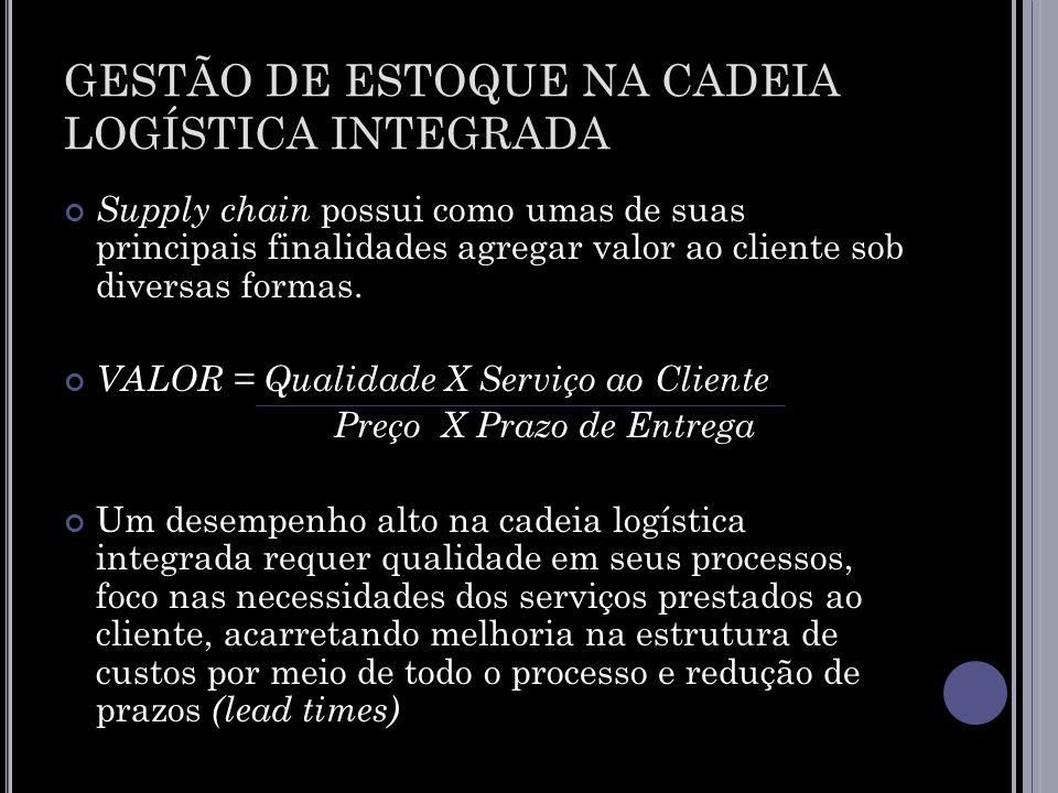GESTÃO DE ESTOQUE NA CADEIA LOGÍSTICA INTEGRADA Supply chain possui como umas de suas principais finalidades agregar valor ao cliente sob diversas for