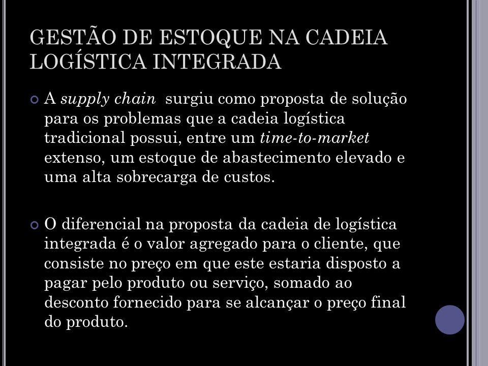 GESTÃO DE ESTOQUE NA CADEIA LOGÍSTICA INTEGRADA A supply chain surgiu como proposta de solução para os problemas que a cadeia logística tradicional po