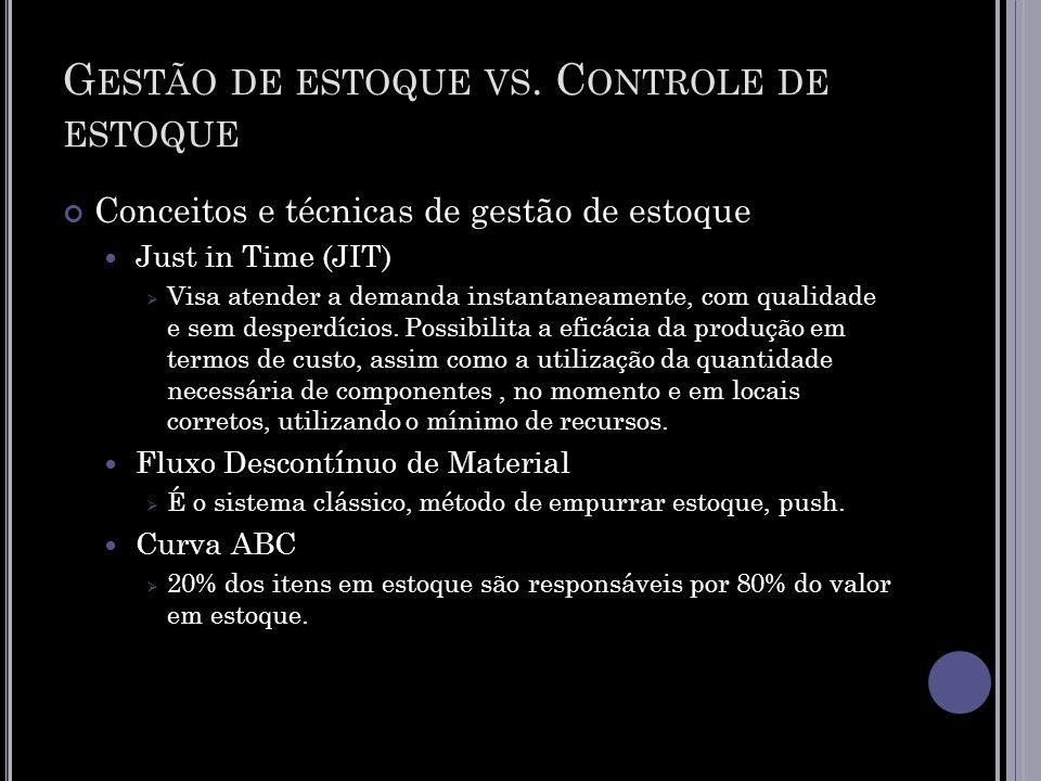 G ESTÃO DE ESTOQUE VS. C ONTROLE DE ESTOQUE Conceitos e técnicas de gestão de estoque Just in Time (JIT) Visa atender a demanda instantaneamente, com