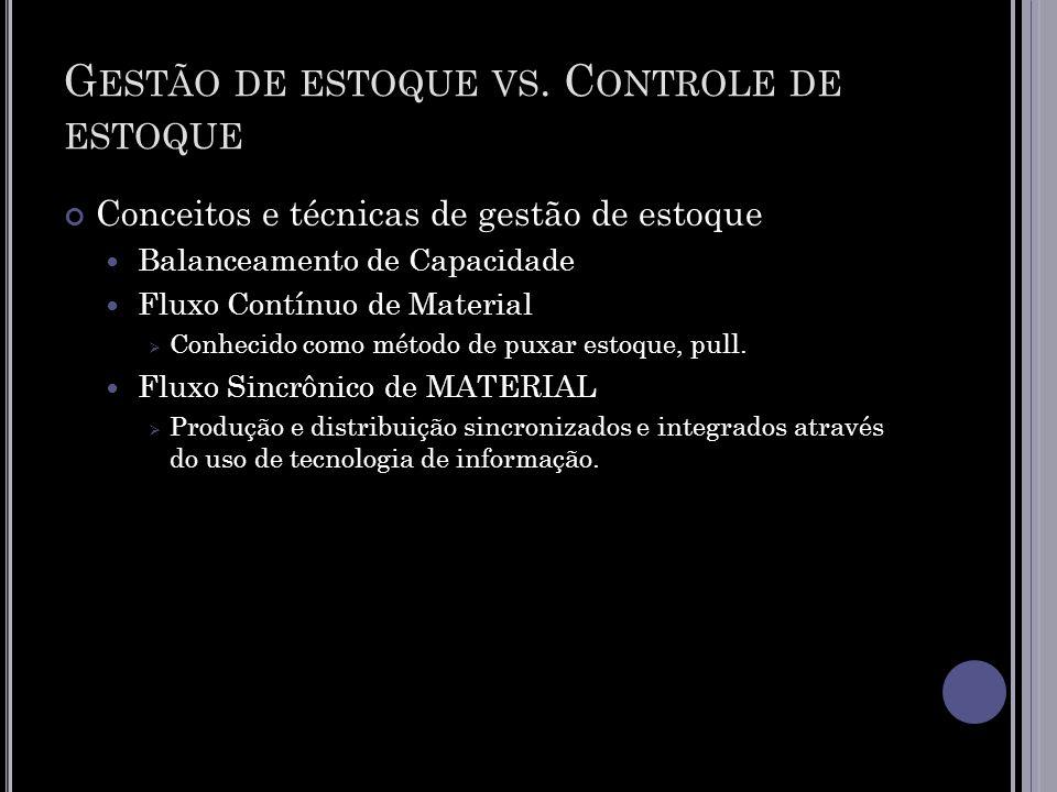 G ESTÃO DE ESTOQUE VS. C ONTROLE DE ESTOQUE Conceitos e técnicas de gestão de estoque Balanceamento de Capacidade Fluxo Contínuo de Material Conhecido