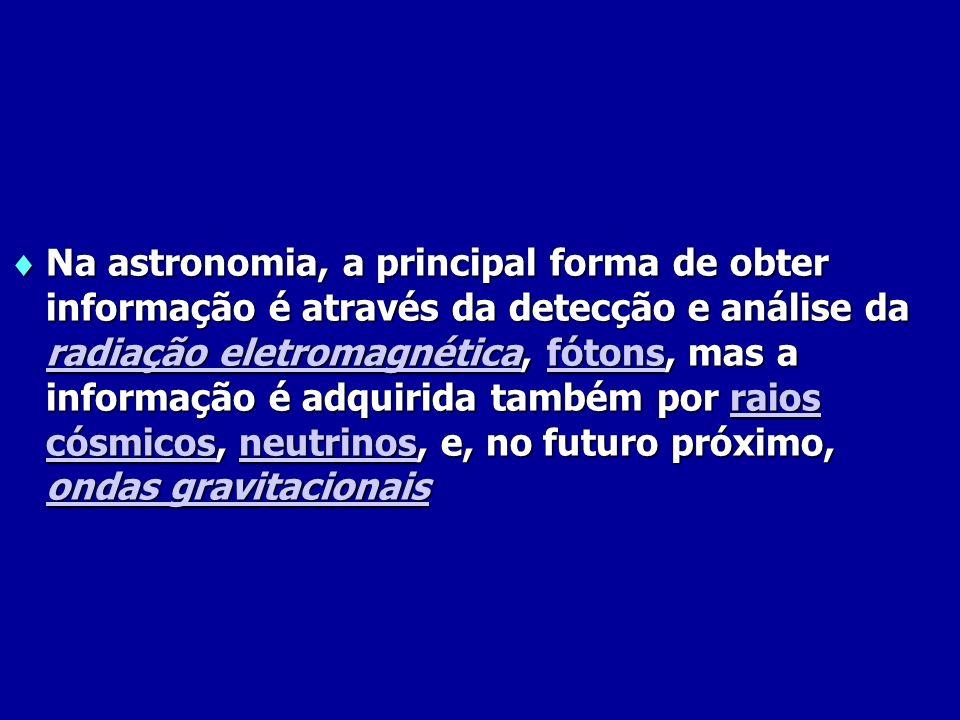Na astronomia, a principal forma de obter informação é através da detecção e análise da radiação eletromagnética, fótons, mas a informação é adquirida também por raios cósmicos, neutrinos, e, no futuro próximo, ondas gravitacionais Na astronomia, a principal forma de obter informação é através da detecção e análise da radiação eletromagnética, fótons, mas a informação é adquirida também por raios cósmicos, neutrinos, e, no futuro próximo, ondas gravitacionais radiação eletromagnéticafótonsraios cósmicosneutrinos ondas gravitacionais radiação eletromagnéticafótonsraios cósmicosneutrinos ondas gravitacionais