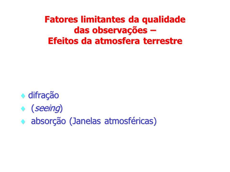 Fatores limitantes da qualidade das observações – Efeitos da atmosfera terrestre difração difração (seeing) (seeing) absorção (Janelas atmosféricas) absorção (Janelas atmosféricas)