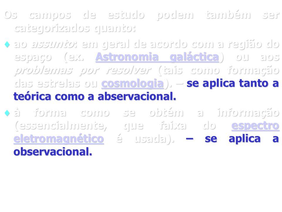 Os campos de estudo podem também ser categorizados quanto: ao assunto: em geral de acordo com a região do espaço (ex.