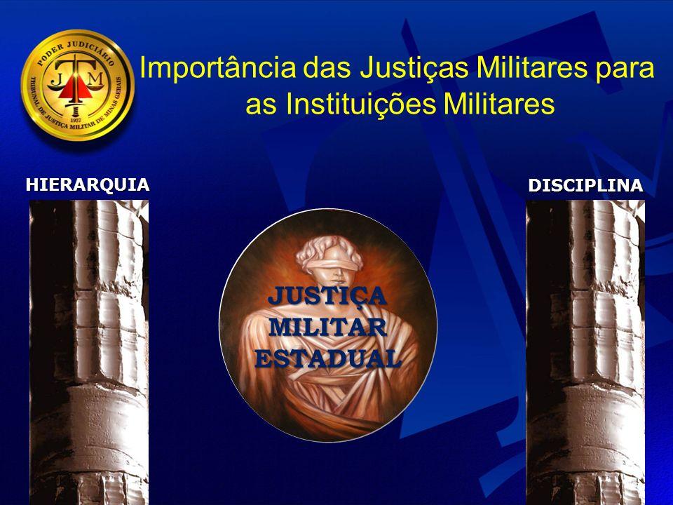 Importância das Justiças Militares para as Instituições Militares HIERARQUIA DISCIPLINA JUSTIÇA MILITAR ESTADUAL
