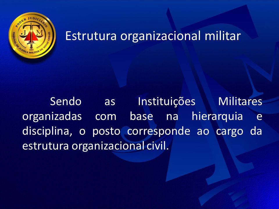 Estrutura organizacional militar Sendo as Instituições Militares organizadas com base na hierarquia e disciplina, o posto corresponde ao cargo da estrutura organizacional civil.