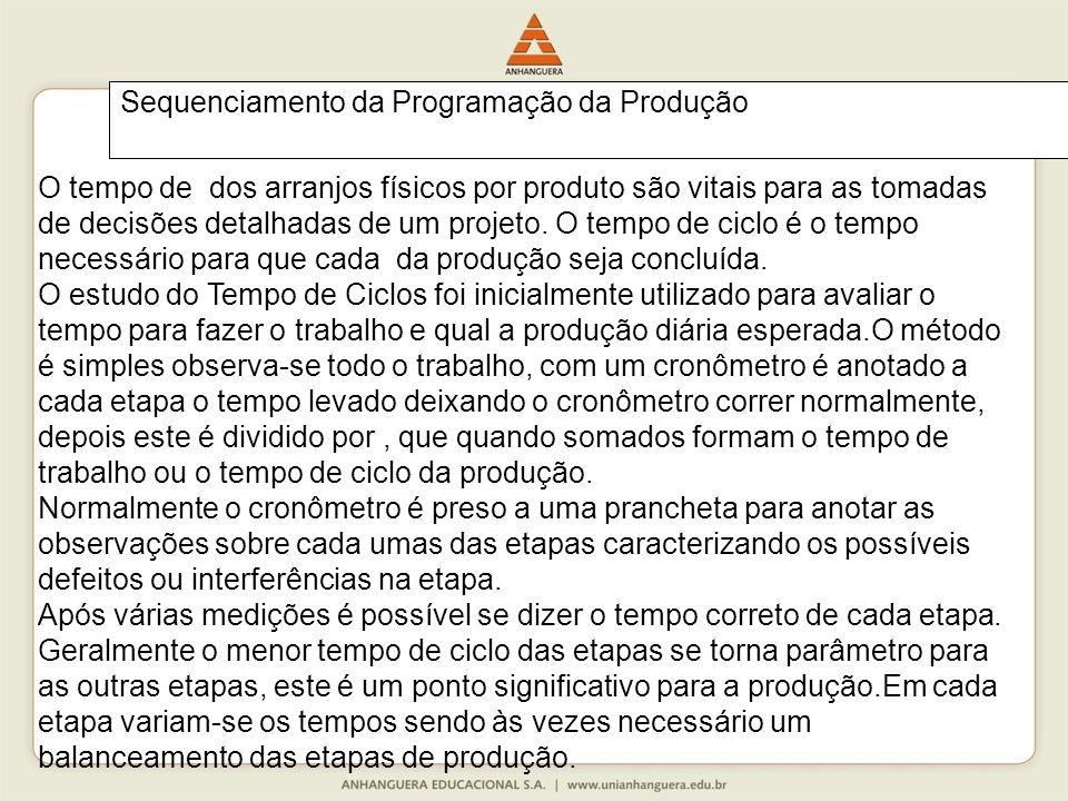 O tempo de dos arranjos físicos por produto são vitais para as tomadas de decisões detalhadas de um projeto.